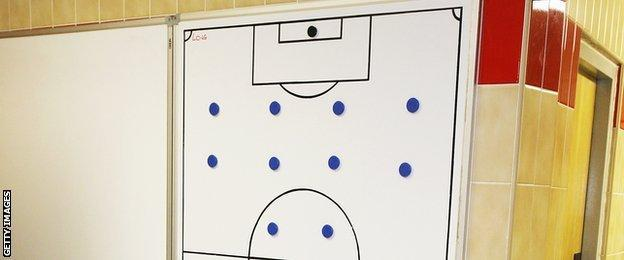 Manchester United tactic