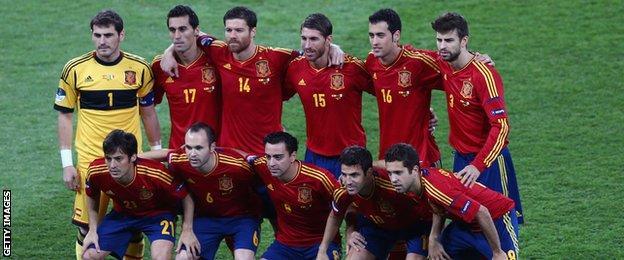Spain 2012 football team
