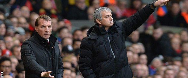 Chelsea boss Jose Mourinho
