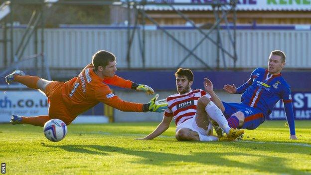 Billy McKay scores for Inverness Caledonian Thistle against Hamilton Academical