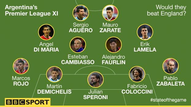A graphics showing an Argentina XI made up of Premier League players