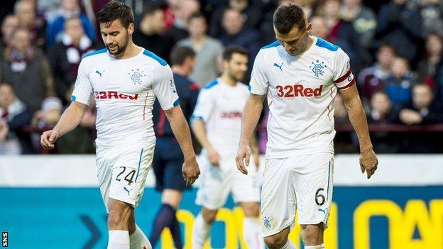 Rangers defenders Darren McGregor and Lee McCulloch