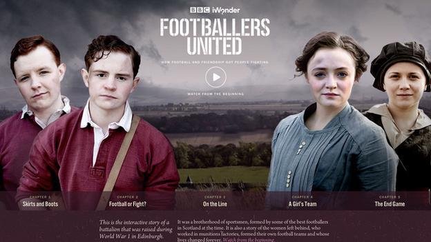 Footballers United