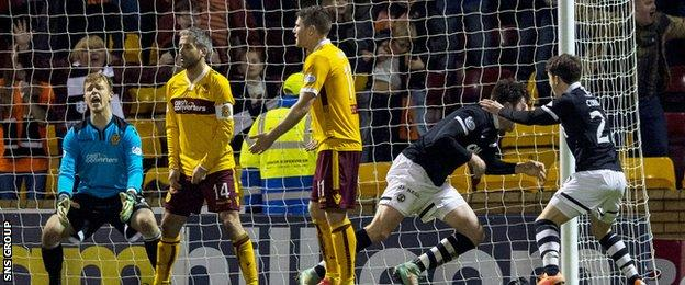 Motherwell's Scottish Cup loss was their eighth defeat in nine matches