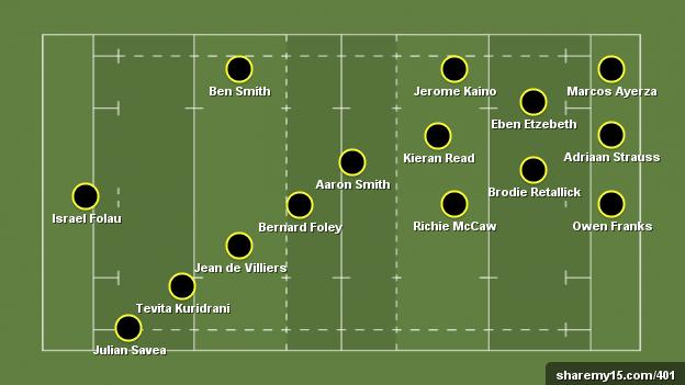 Jeremy Guscott's form XV for the Rugby Championship teams from the autumn Tests