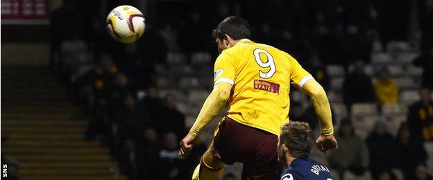 John Sutton scores for Motherwell against Ross County