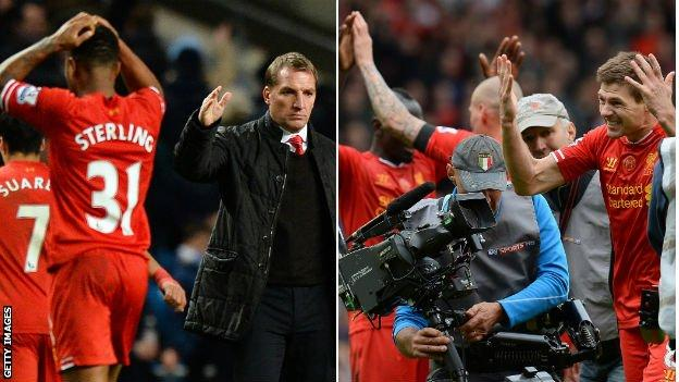 Liverpool in defeat and victory over Manchester City
