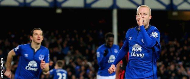 Everton striker Steven Naismith