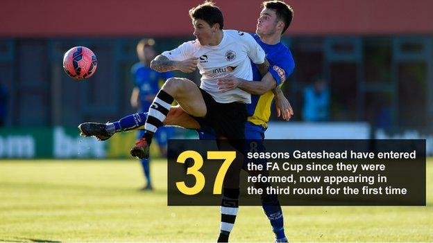 Graphic showing the number of seasons (37) Gateshead have entered the FA Cup since they were reformed, now appearing in the third round for the first time