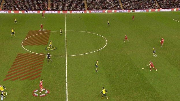 Mathieu Flamini was left to stop two Liverpool players on Sunday