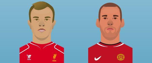 Xherdan Shaqiri and Wesley Sneijder