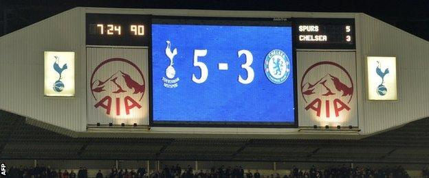 The White Hart Lane scoreboard on 1 January