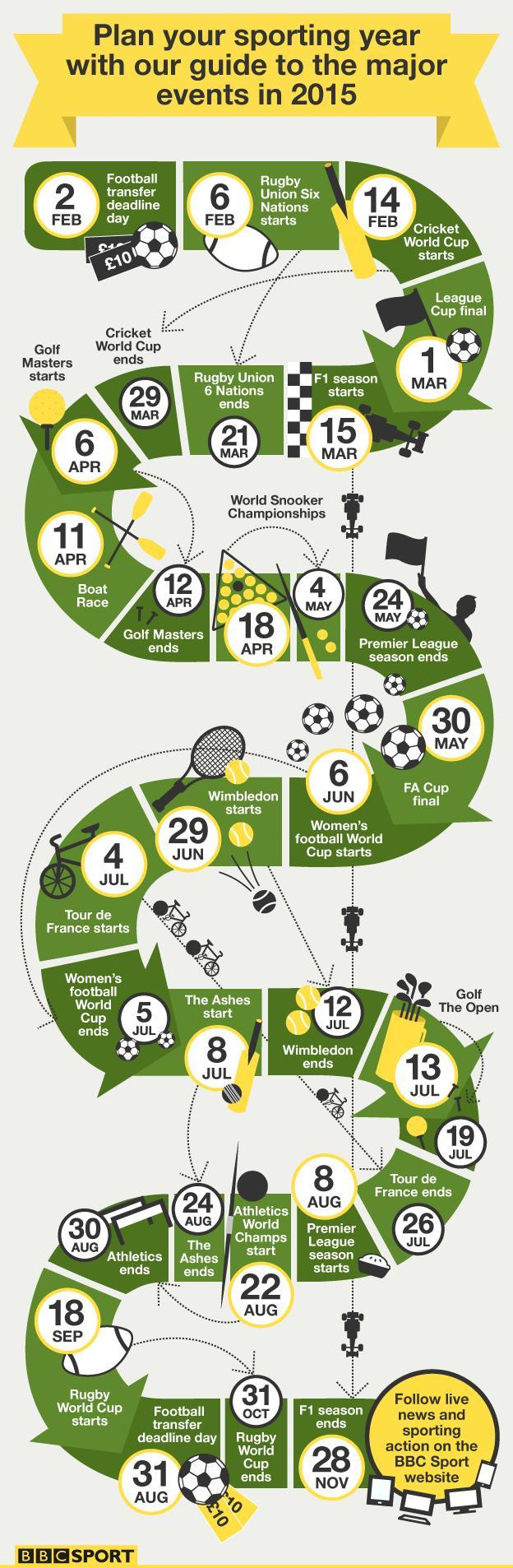 Sport planner 2015