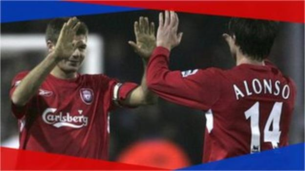 FA Cup classics: Luton 3-5 Liverpool in 2006 third round