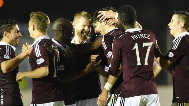 Hearts are unbeaten in the Championship this season