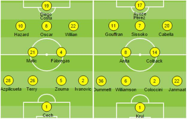 Chelsea and Newcastle team