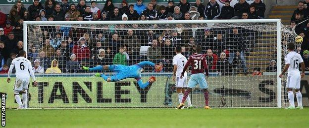 Andy Carroll scores against Swansea