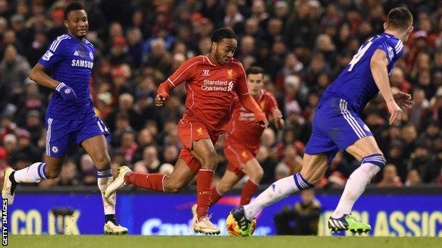 Raheem Sterling in action for Liverpool against Chelsea
