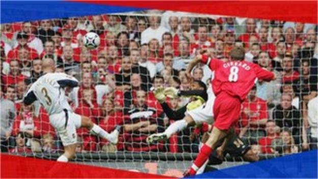 Steven Gerrard scores for Liverpool in the 2006 FA Cup Final