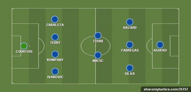 Robbie Savage's combined Chelsea and Man City XI