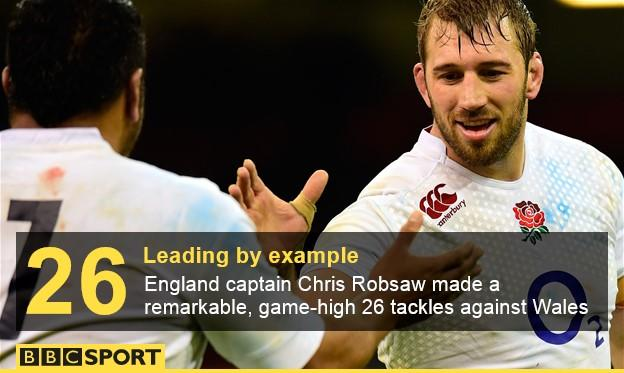 Chris Robshaw tackle graphic