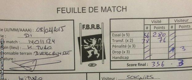 The match scorecard showing Kituro's 356-3 win