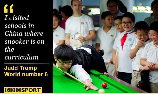 Children playing snooker at school in China