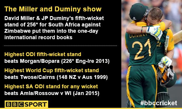 South Africa's David Miller and JP Duminy