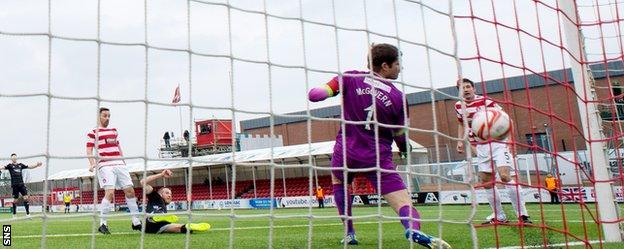 Adam Rooney's shot strikes the underside of the crossbar