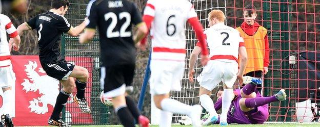Andrew Considine fires Aberdeen ahead
