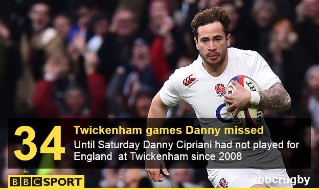 Danny Cipriani scores a try for England against Italy