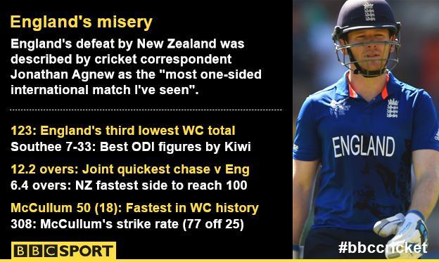 England graphic