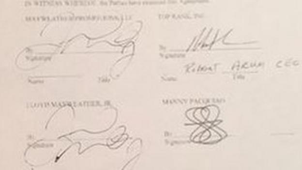 Contract for the Mayweather-Pacquiao fight