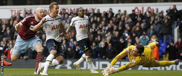 Harry Kane's equaliser against West Ham was the second latest Premier League goal this season