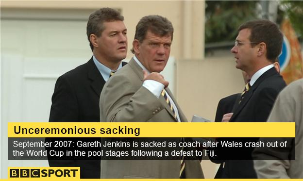 Gareth Jenkins was sacked in 2007