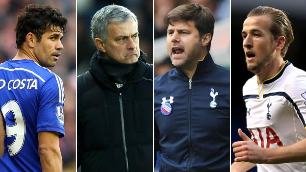 Diego Costa, Jose Mourinho, Mauricio Pochettino, Harry Kane