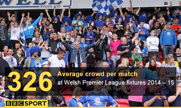 The average crowd per match this season is 326