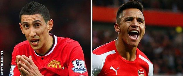Man Utd's Angel Di Maria and Arsenal's Alexis Sanchez