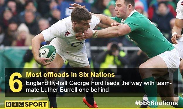 England's George Ford is tackled by Ireland's Robbie Henshaw