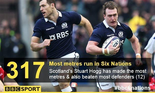 Tim Visser (left) scans for defenders as Stuart Hogg races clear to score for Scotland