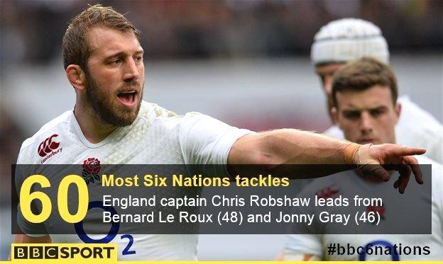 England captain Chris Ronshaw