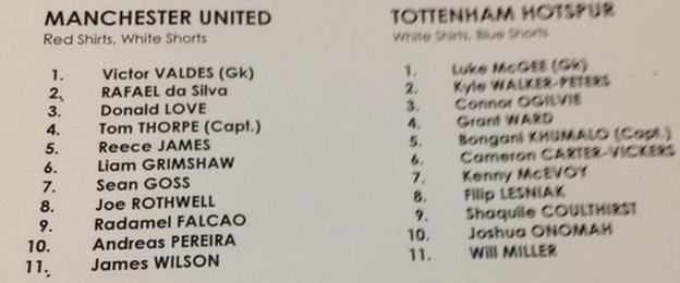 Manchester United Under21s v Tottenham Under 21s
