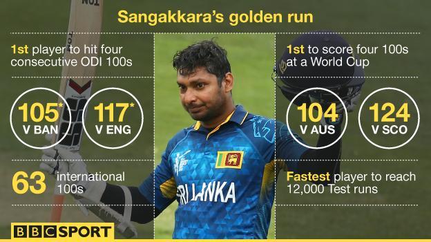 Kumar Sangakkara's golden run at the 2015 World Cup