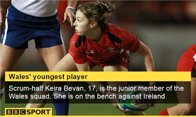 Keira Bevan