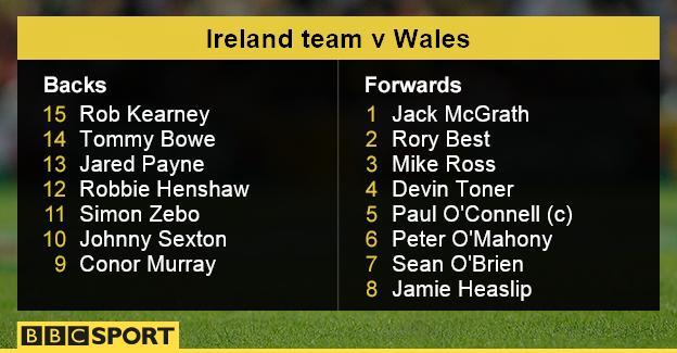 Ireland team graphic