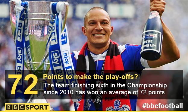 QPR's Bobby Zamora celebrates promotion to the Premier League in May