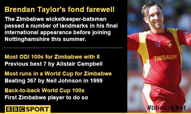 Brendan Taylor final ODI landmarks