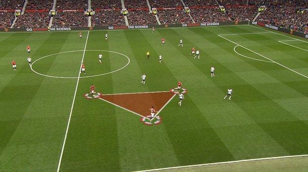 Juan Mata, Ander Herrera and Antonio Valencia with an example of a Manchester United passing triangle v Tottenham