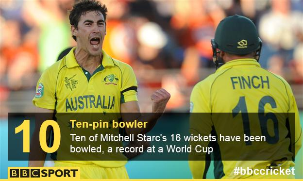 Mitchell Starc graphic