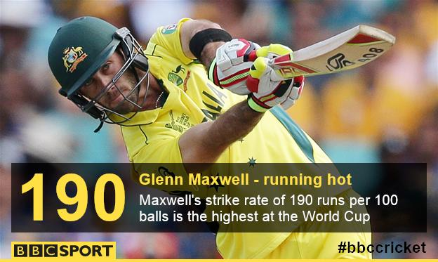 Glenn Maxwell graphic